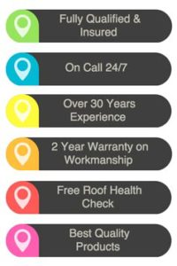 Perth Roofing Promise